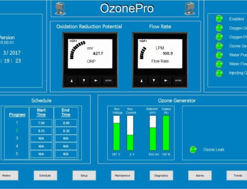 New Ozone Pro Water Sterilization System