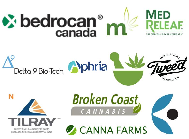 Indoor Grow Cannabis Facilities