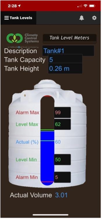 Tank Level Meters
